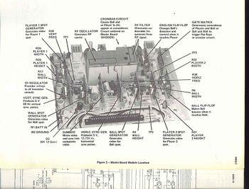 Magnavox Odyssey - RevSpace on