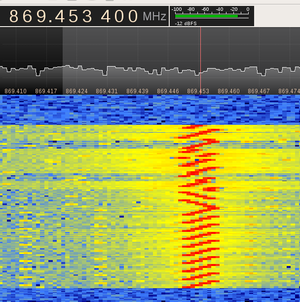 Gqrx bw0 cr2 sf12.png